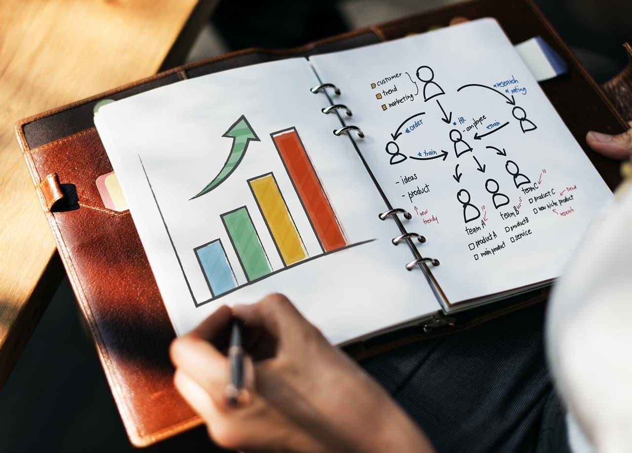 المساعد الإداري في التسويق