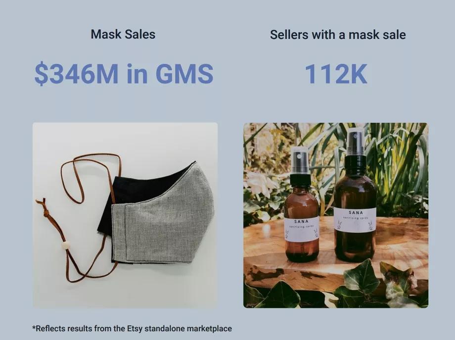 بيع أقنعة مصنوعة منزليًا بقيمة 346 مليون دولار على Etsy 1